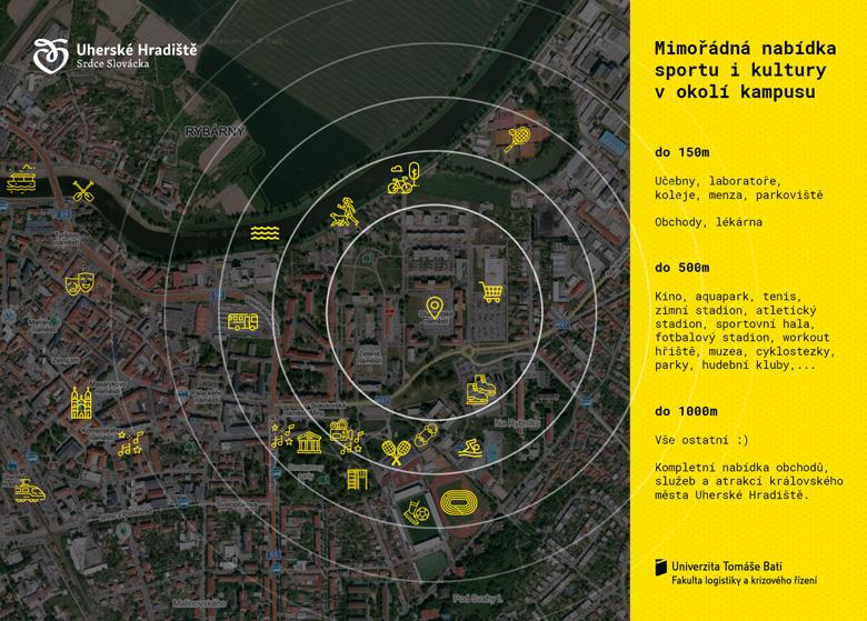 Mapa aktivit v okolí kampusu FLKŘ UTB v Uherském Hradišti